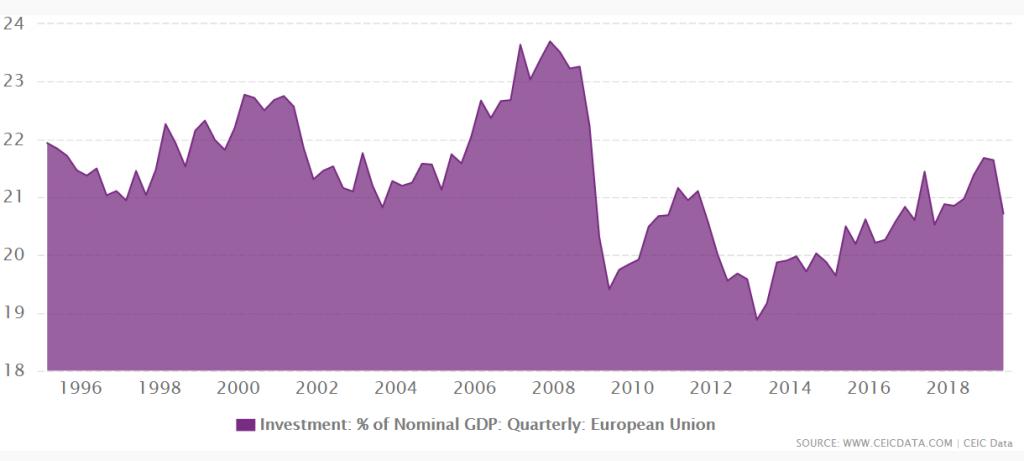 eu-investments