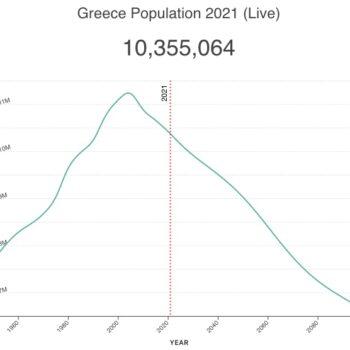 GreecePopulation